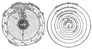 """პტოლემეს სიტემა """"ცენტრში დედამიწა"""" (მარცხნივ) და კოპერნიკის სისტემა """"ცენტრში მზე"""" (მარჯვნივ)."""