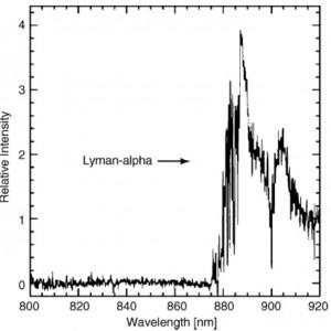 """ევროპის სამხრეთი ობსერვატორიის """"ძალიან დიდ ტელესკოპზე"""" (8.2 მ.) მიღებული სპექტრი SDSS 1030+0524 კვაზარისა, რომელიც ერთერთ ყველაზე შორეულ ობიექტს წარმოადგენს (z=6.28). ლამიან-ალფას ხაზის მომიჯნავე მოკლეტალღოვანი უბანი მთლიანადაა შთანთქმული ლაიმან α-ს """"ტყის"""" მიერ."""