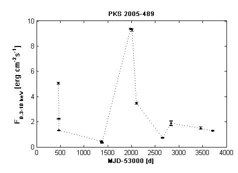PKS2005-489-1