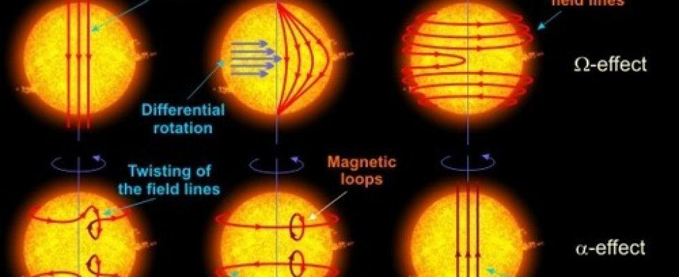 """თენგიზ მძინარიშვილის სიახლეთა სემინარი: """"მზის დიფერენციული ბრუნვის კვლევა გრამ-შმიდტის ორთოგონალიზაციის მეთოდის გამოყენებით"""""""