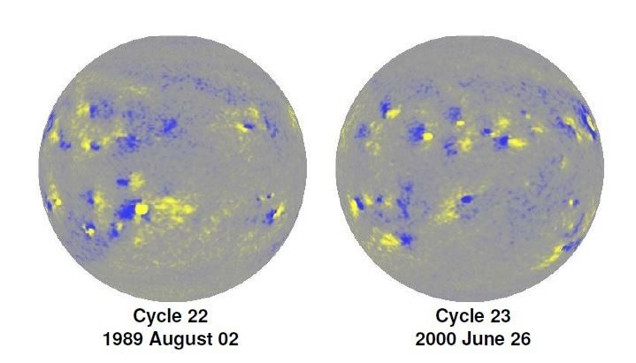 ნახაზი 5: ჰეილის პოლარობის კანონი. მაგნიტოგრამა 22-ე ციკლში მარცხნივ, სადაც ყვითელი შეგვიძლია მივიჩნიოთ დადებით პოლარობად, ლურჯი უარყოფითად. მარჯვნივ ასახულია