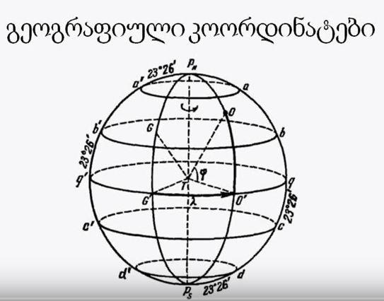 სფერული ასტრონომიის კურსი – გიორგი რამიშვილი